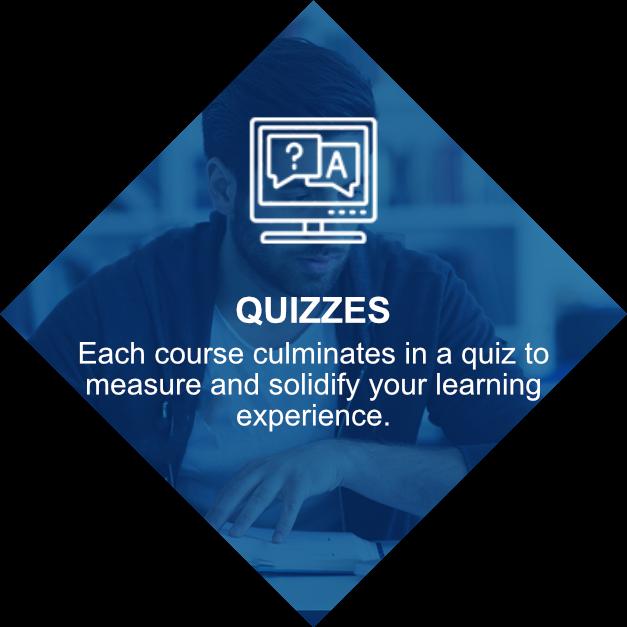 quizzes diamond